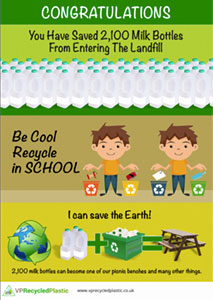 Recycling Poster Primary Schools